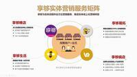 广州优加企业管理咨询有限公司