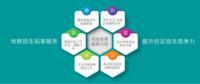 郑州童梦企业管理咨询有限公司